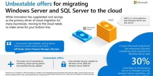 Win_SQL_on_Azure_Infographic_Reduce_20Costs_thumb.jpg